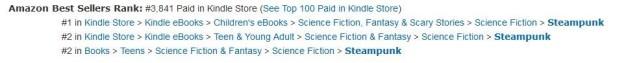 Ironheart Ranking Screenshot